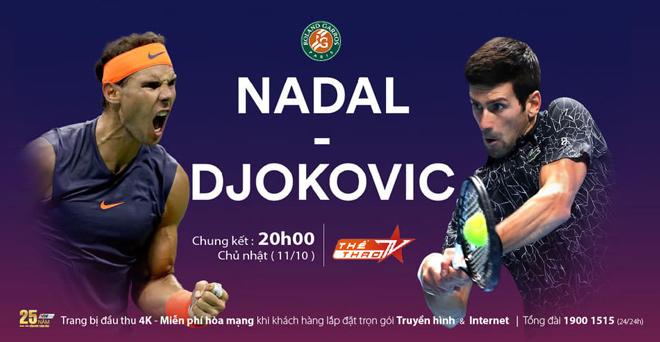 Lịch thi đấu đơn nam giải tennis Roland Garros 2020: Nadal đại chiến Djokovic - 1