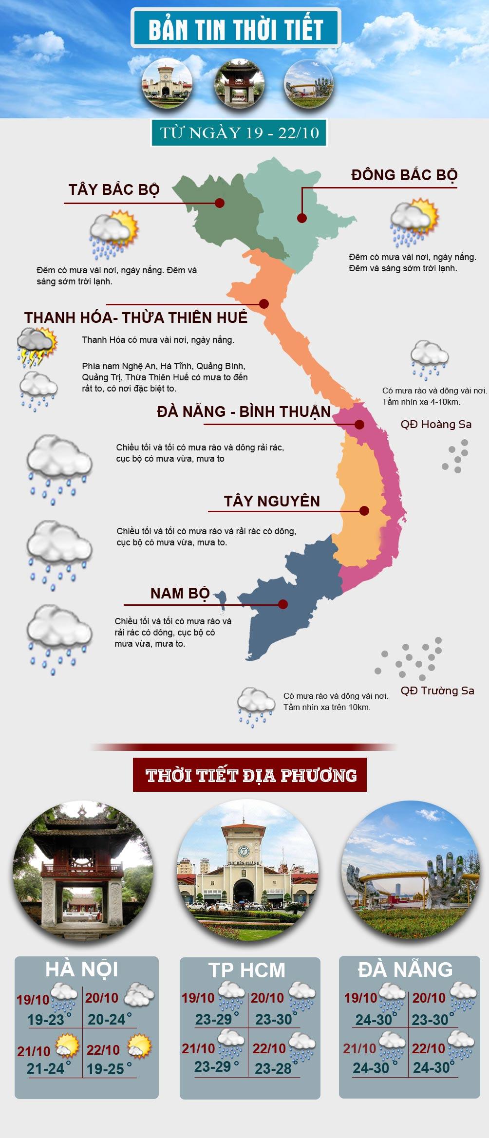 Miền Bắc hửng nắng, miền Trung vẫn chìm trong mưa lũ lịch sử - 1