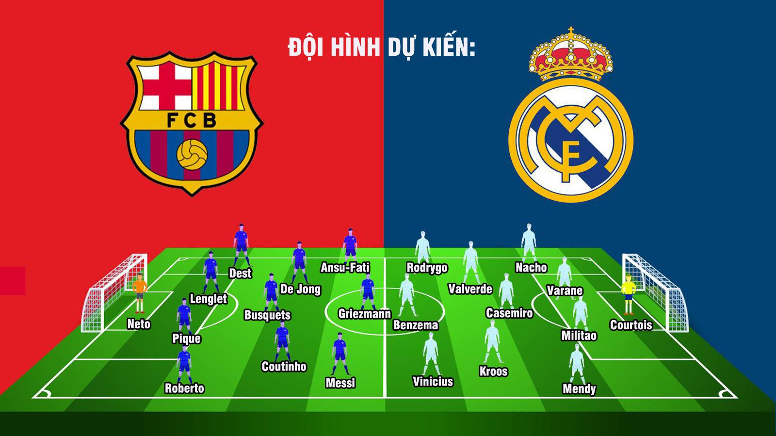 """""""Siêu kinh điển"""" Barcelona – Real Madrid: Thư hùng rực lửa, Messi mơ phục thù - 15"""