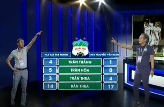 HAGL thua 4 trận, thủng lưới 17 bàn: HLV Văn Đàn tệ hơn cả Lee Tae Hoon? - 1