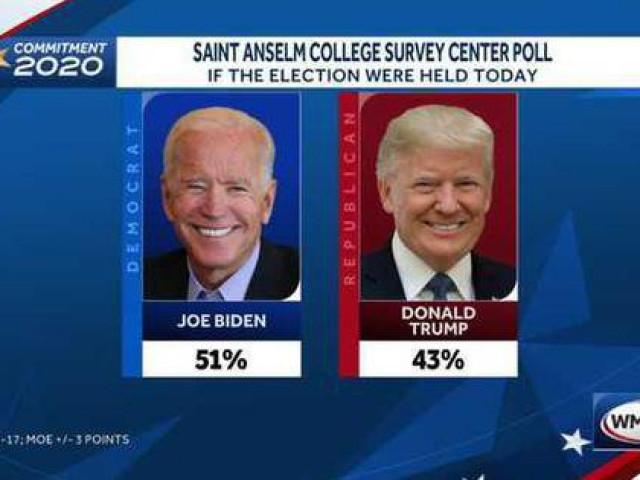 Dự đoán thắng thua giữa Tổng thống Trump và ông Biden