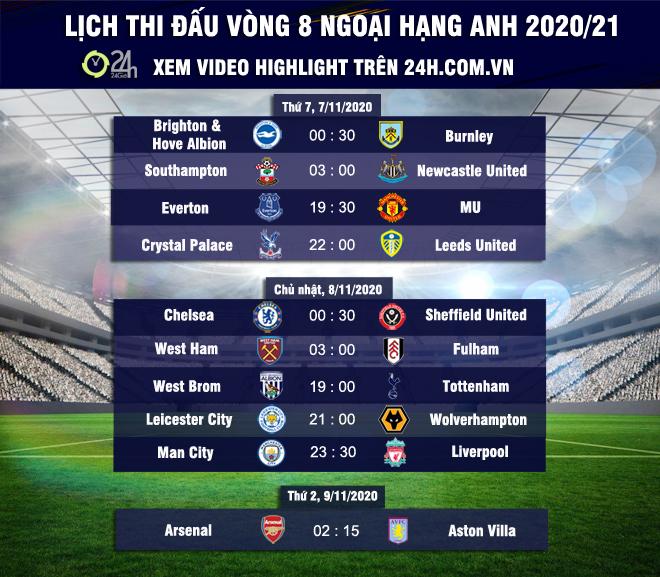 Dự đoán tỷ số vòng 8 Ngoại hạng Anh: MU - Man City lâm nguy, Solskjaer run rẩy - 3