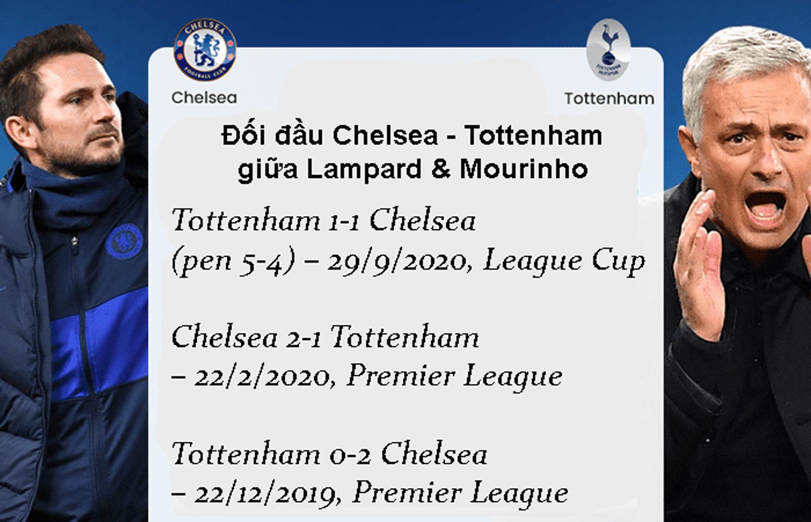 Chelsea – Tottenham đua vô địch: Thành London đại náo Ngoại hạng Anh - 18