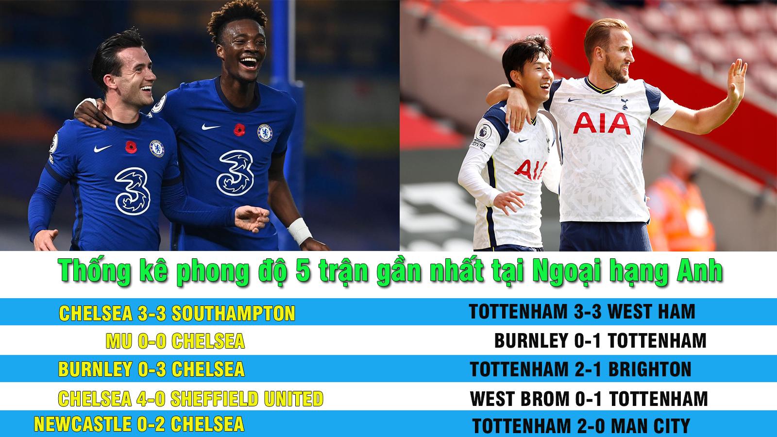 Chelsea – Tottenham đua vô địch: Thành London đại náo Ngoại hạng Anh - 4