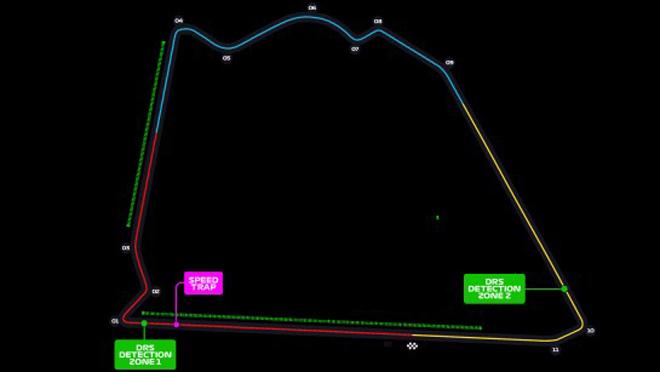 Đua xe F1, Sakhir GP: Trận chiến trên sa mạc phần 2, hưng phấn với cấu trúc mới - 1