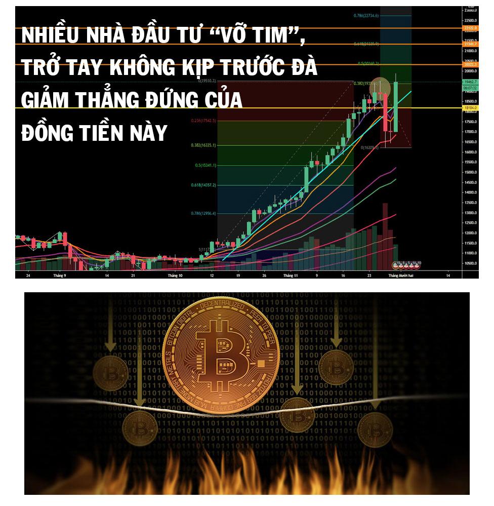 """Tiền ảo Bitcoin: Khi giá """"nhảy khỏi cửa sổ"""" và rơi tự do - 8"""