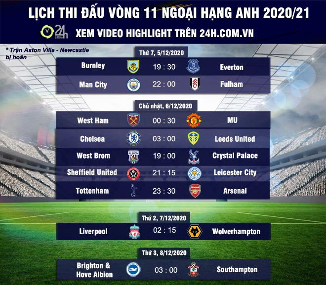 Football Life West Brom - Crystal Palace: Advantage Waiting to Use - 20
