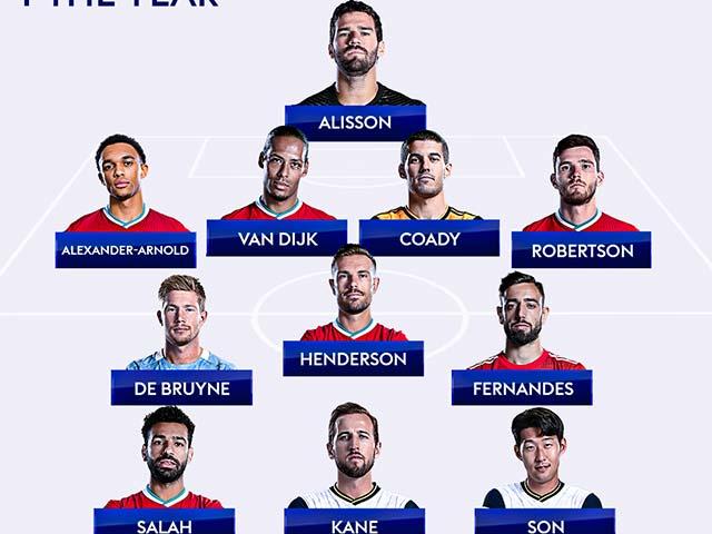 Đội hình tiêu biểu Ngoại hạng Anh 2020: Fernandes chung mâm De Bruyne, Liverpool số 1