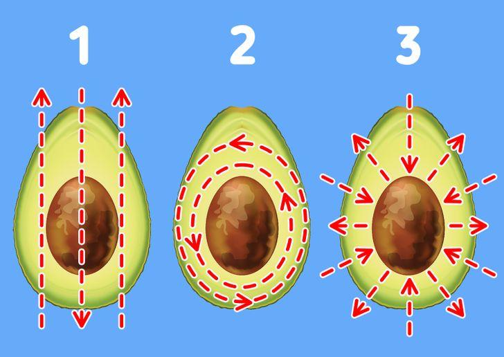 7 dấu hiệu bất thường ở ngực báo hiệu bạn cần đến gặp bác sĩ ngay lập tức - 6