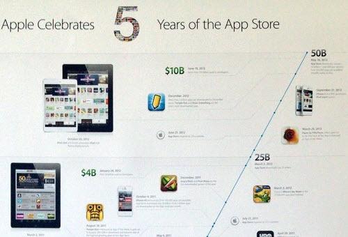 Apple tặng nhiều ứng dụng có phí trên App Store - 1